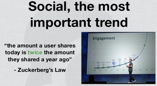 Refleksi Mark Zuckerberg