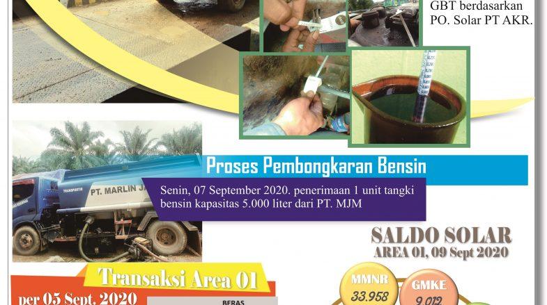 Koran Pagi Gudang Wilayah 1, Senin 07 September 2020
