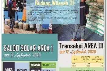 KOPI Diah (Koran Pagi Gudang Wilayah), Sabtu 12 September 2020
