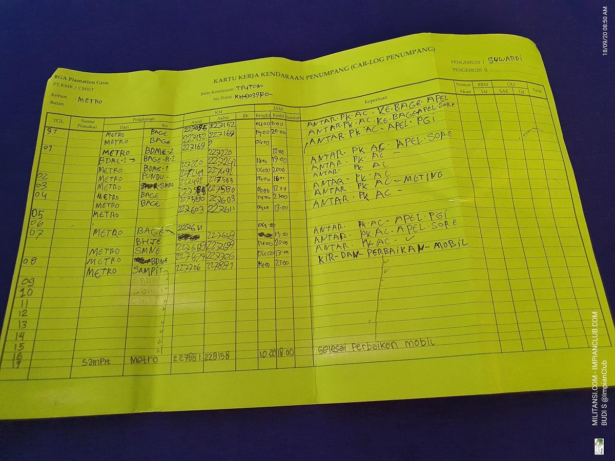 Kartu Kerja Kendaraan Penumpang (Carlog Penumpang), KH 8039 FO - Unit Supervisi Area Controller 1
