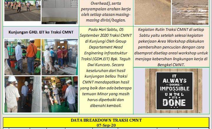 Koran Pagi CMNT (CENTRAS), 07 September 2020