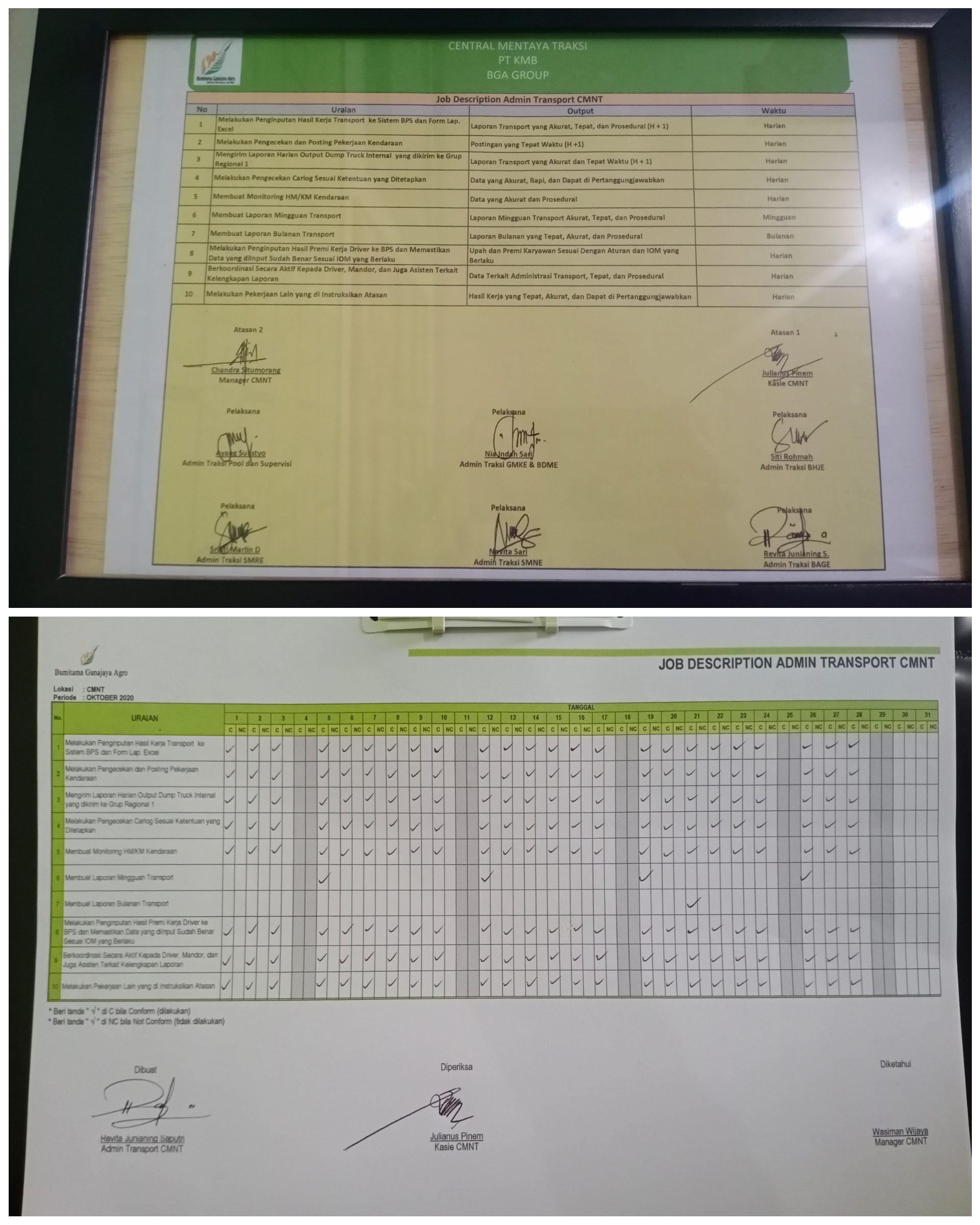 Job Description Admin CMNT vs Monitoring Penerapan Hariannya !