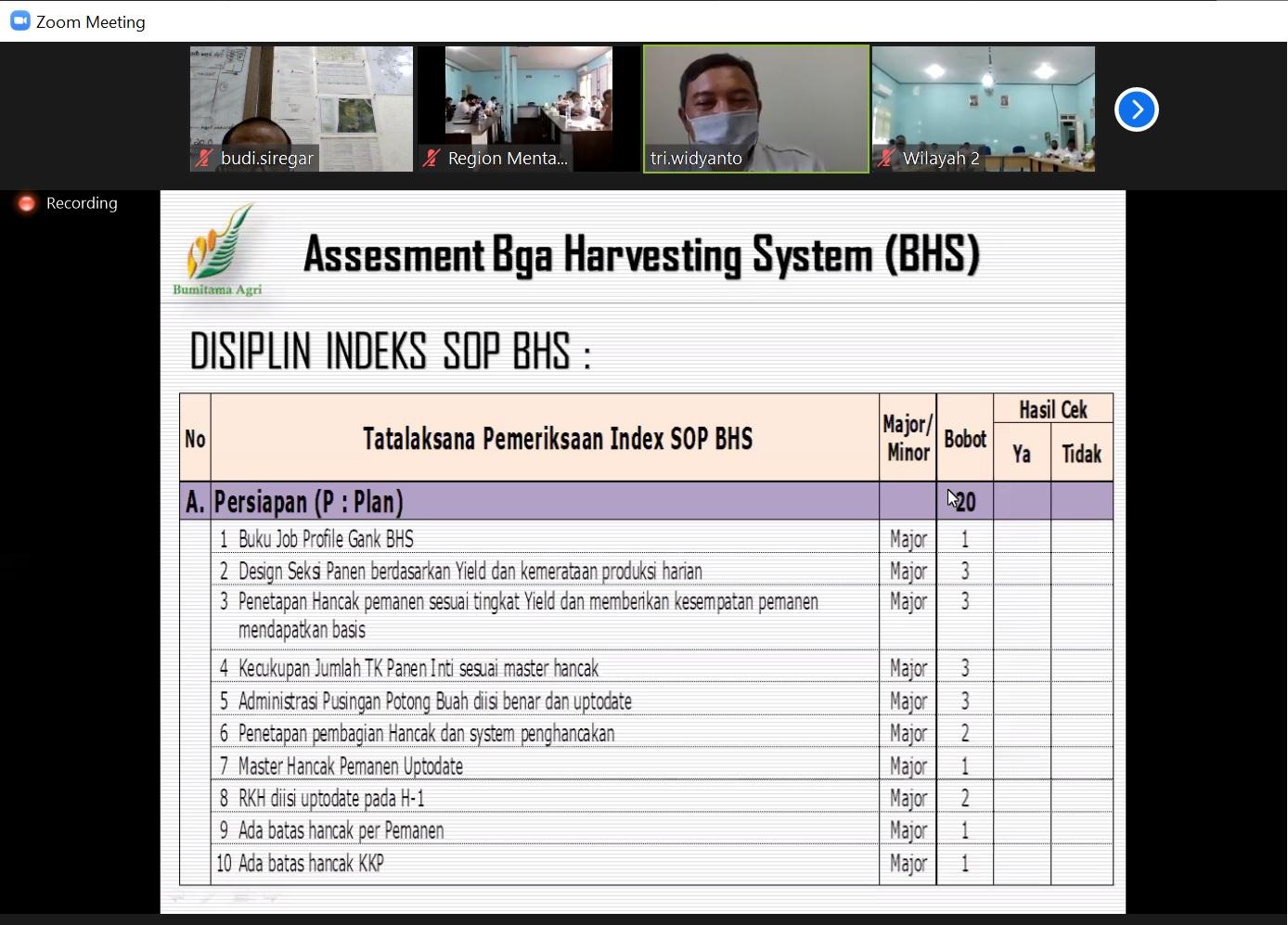 Assesment BHS - Disiplin Indeks SOP BHS