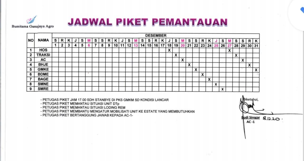 Jadwal Piket Pemantauan Mill GMKM, Periode Desember 2020