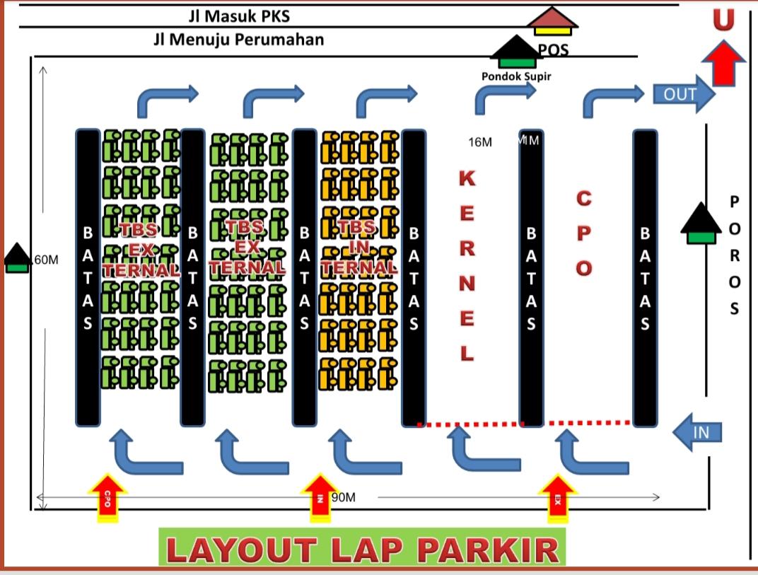 Layout Lapangan Parkir GMKM Area 1 Regional Mentaya