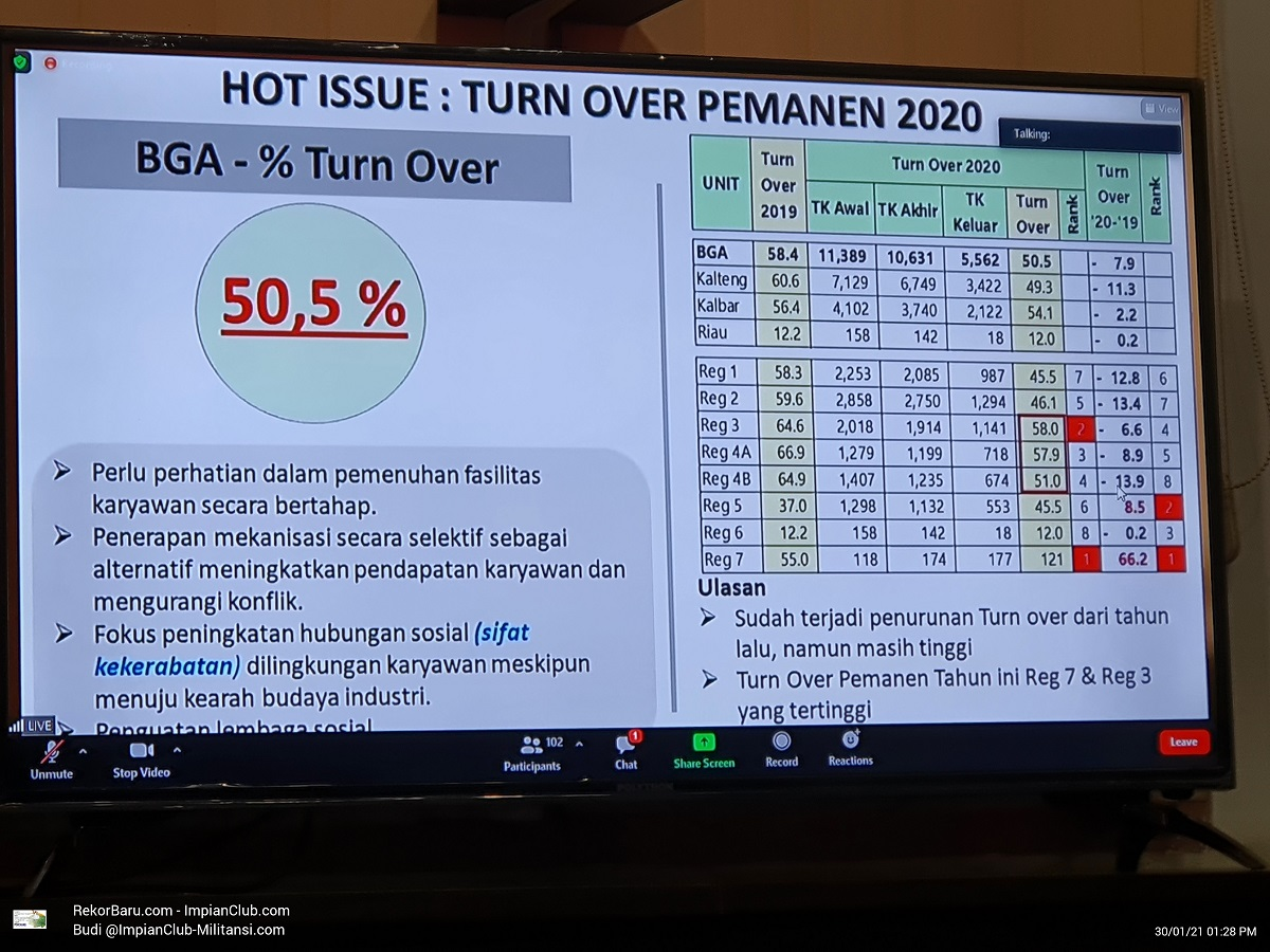 Hot Issue - Turn Over Pemanen 2020
