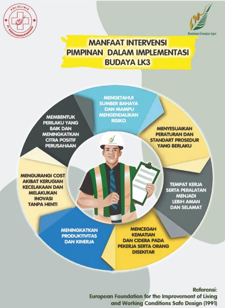 Manfaat Intervensi Pimpinan Dalam Implementasi Budaya K3