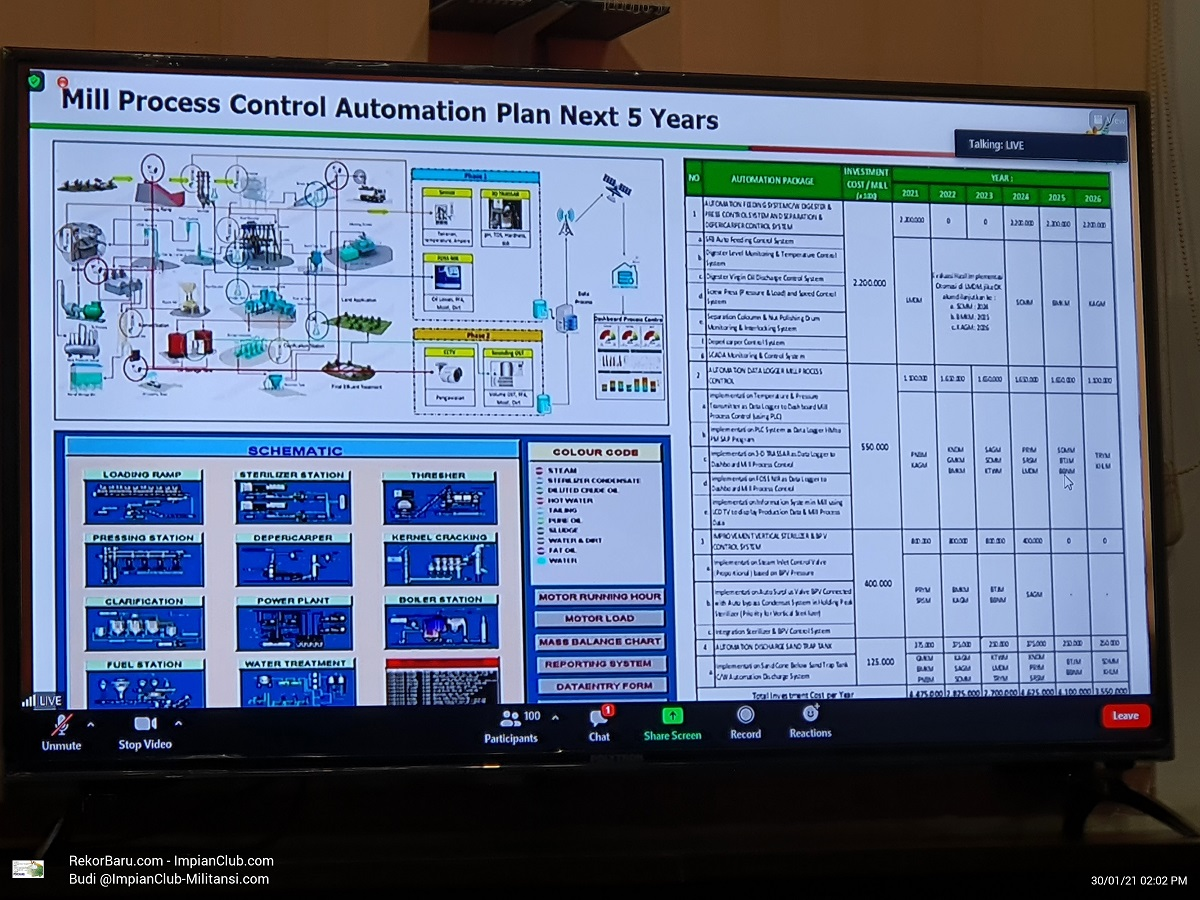 Mill Process Control Automation Plan Next 5 Years