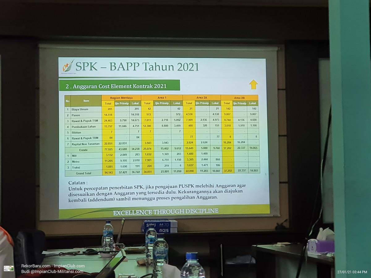 SPK-BAPP Tahun 2021 - Anggaran Cost Element Kontrak Tahun 2021