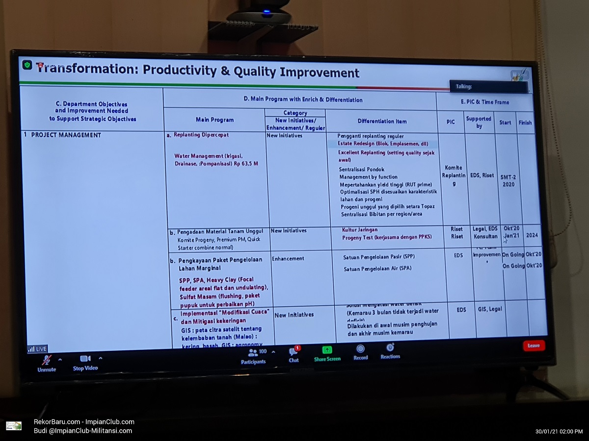 Transformation - Productivity & Quality Improvement