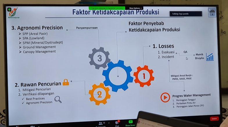 Faktor Ketidakcapaian Produksi - Disampaikan Bapak Regional Head Pundu - Rabu, 10.02.2021