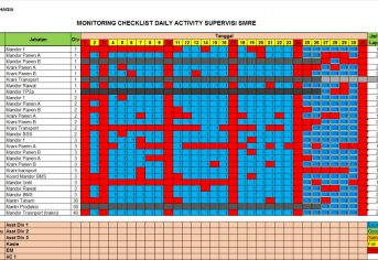 Rapor Aktivitas Mandor SMRE, Periode Januari 2021